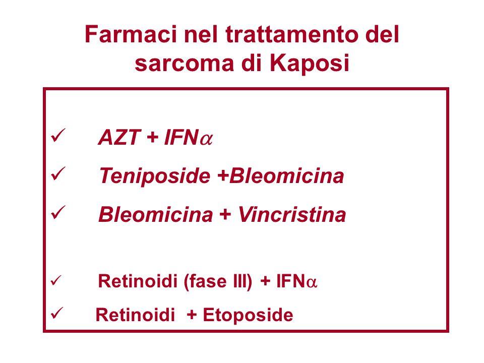 Farmaci nel trattamento del sarcoma di Kaposi