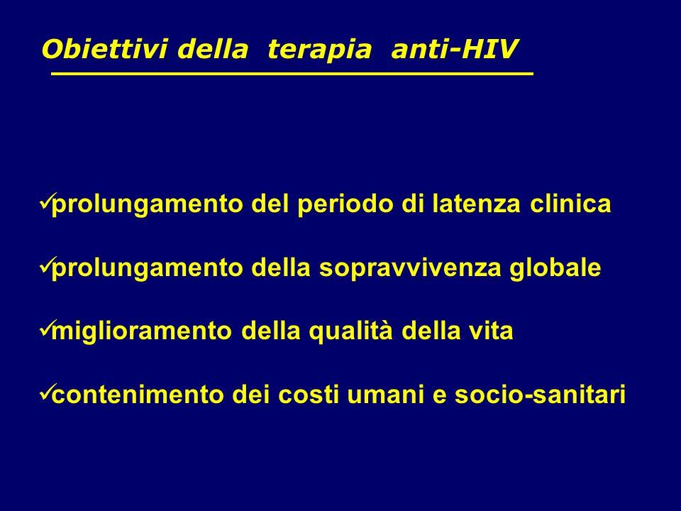 Obiettivi della terapia anti-HIV