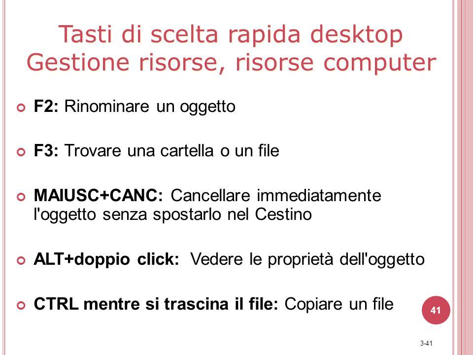 Tasti di scelta rapida desktop Gestione risorse, risorse computer