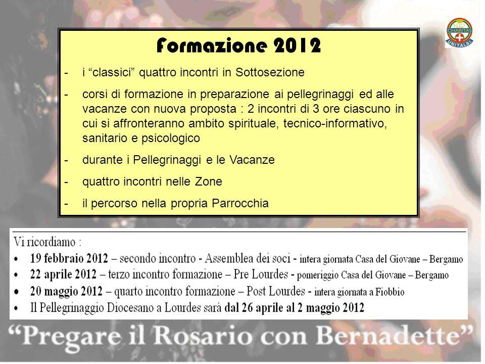 Formazione 2012 i classici quattro incontri in Sottosezione