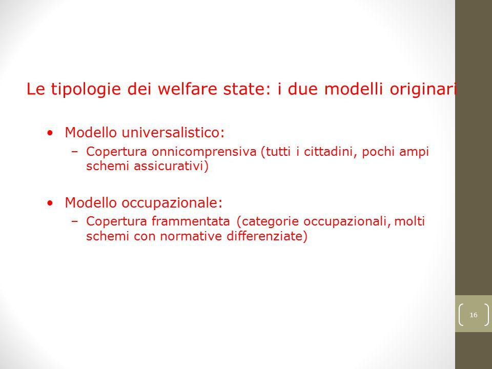 Le tipologie dei welfare state: i due modelli originari