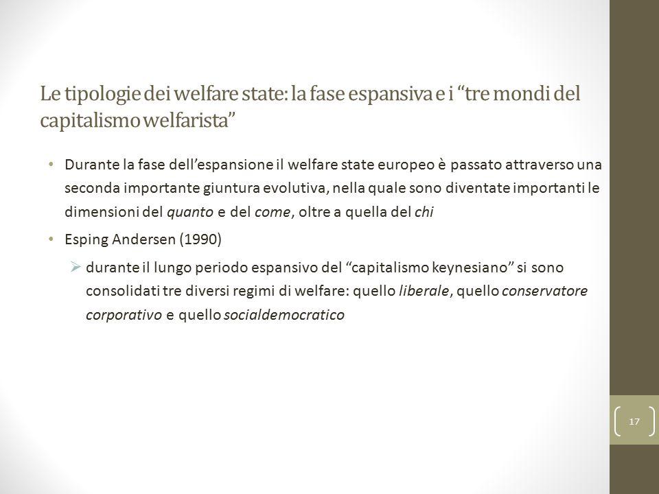 Le tipologie dei welfare state: la fase espansiva e i tre mondi del capitalismo welfarista