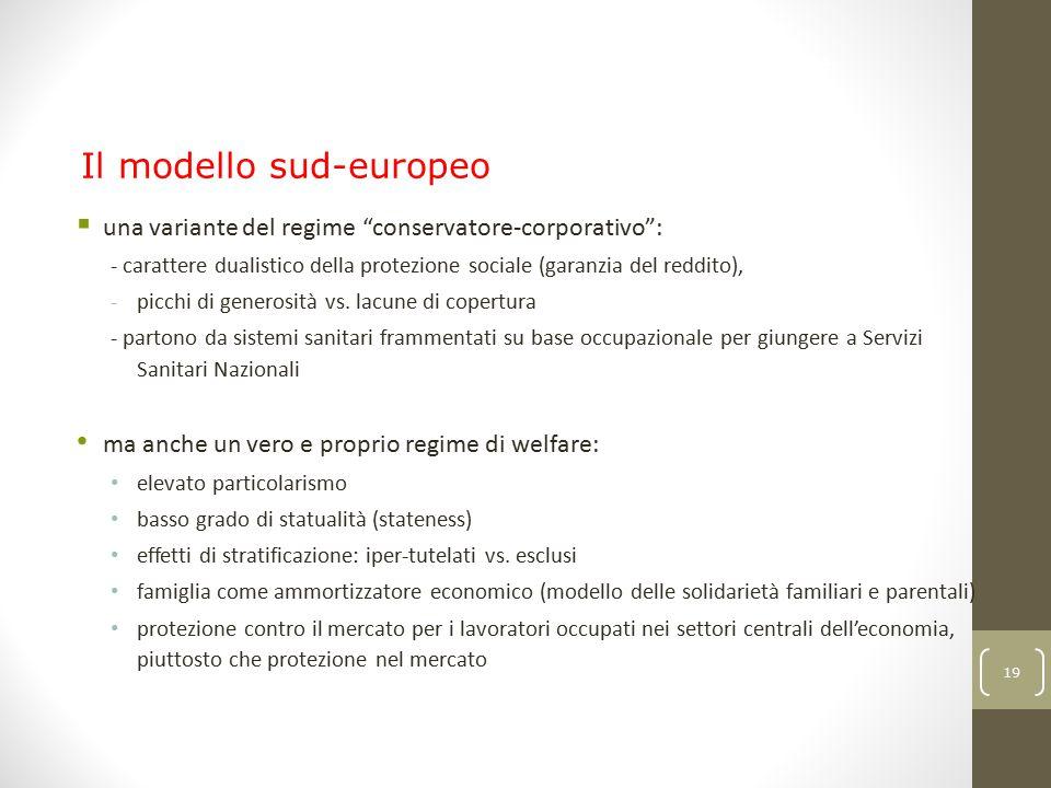 Il modello sud-europeo