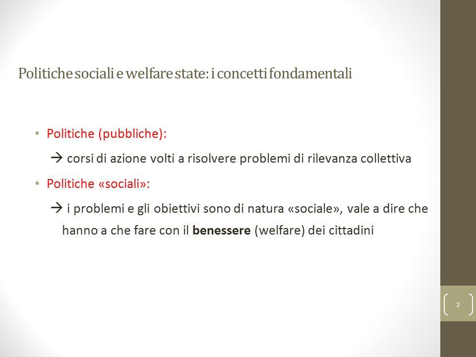 Politiche sociali e welfare state: i concetti fondamentali