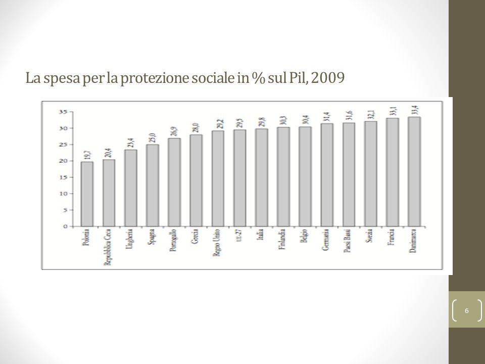 La spesa per la protezione sociale in % sul Pil, 2009