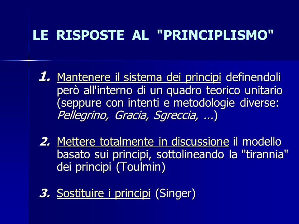 LE RISPOSTE AL PRINCIPLISMO