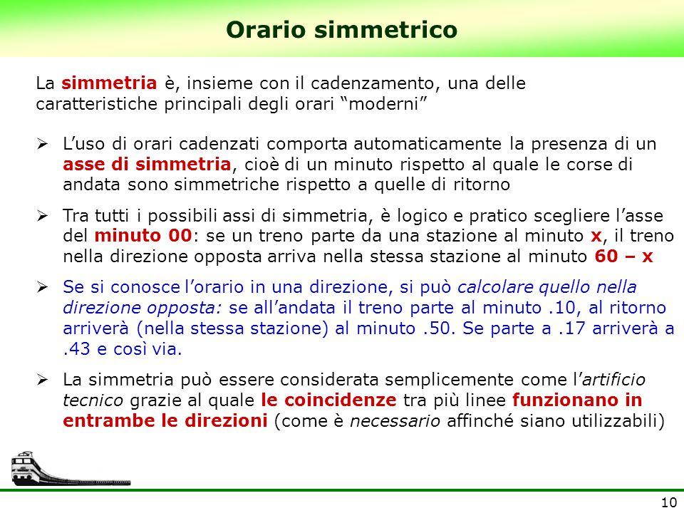 Orario simmetrico La simmetria è, insieme con il cadenzamento, una delle caratteristiche principali degli orari moderni