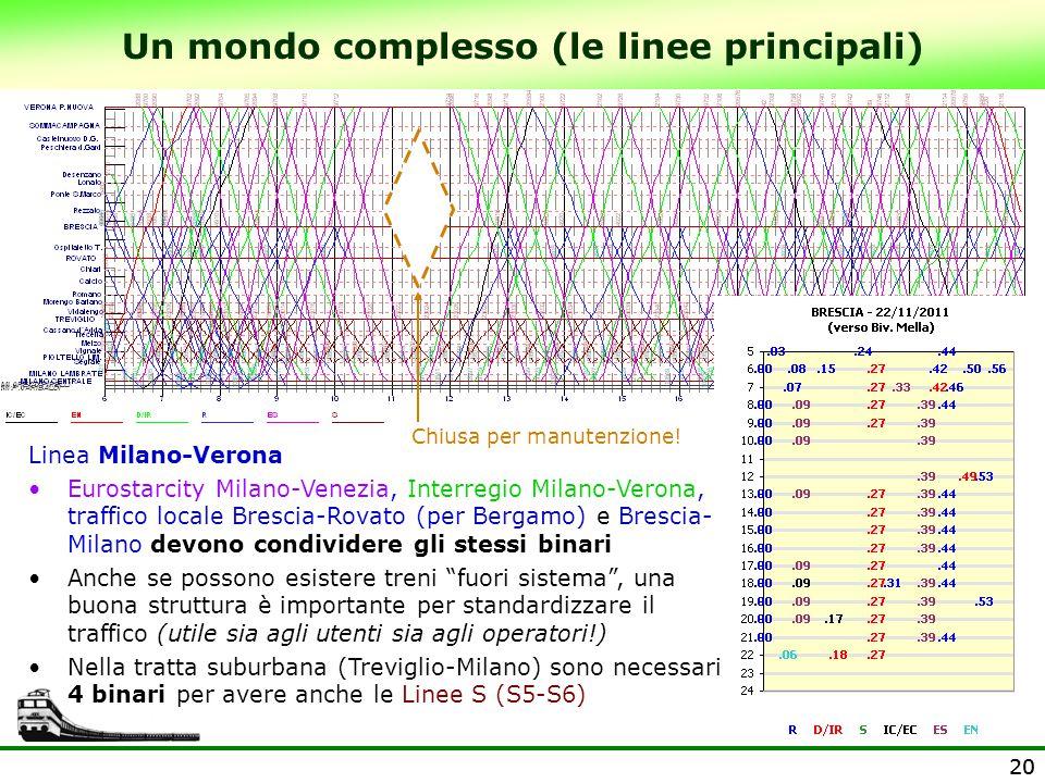 Un mondo complesso (le linee principali)