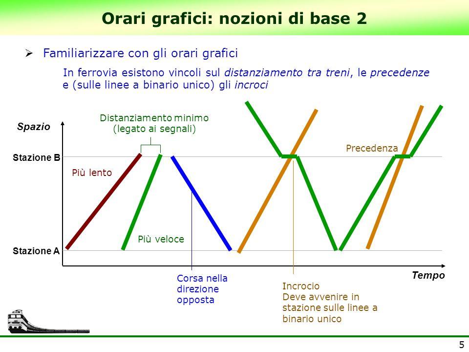 Orari grafici: nozioni di base 2