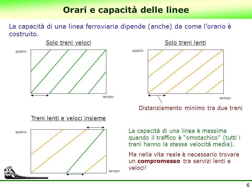 Orari e capacità delle linee