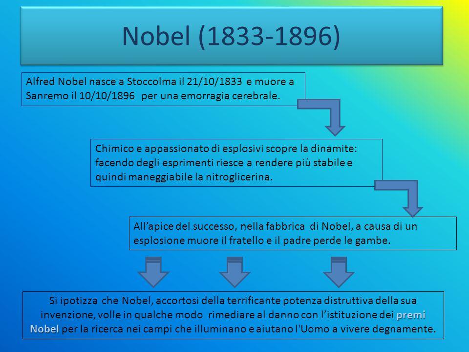 Nobel (1833-1896) Alfred Nobel nasce a Stoccolma il 21/10/1833 e muore a Sanremo il 10/10/1896 per una emorragia cerebrale.