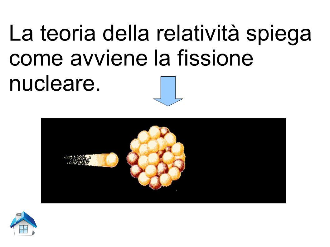 La teoria della relatività spiega come avviene la fissione nucleare.