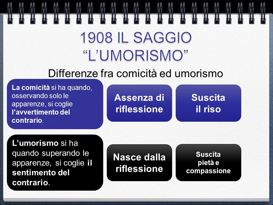 1908 IL SAGGIO L'UMORISMO