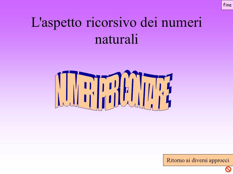 L aspetto ricorsivo dei numeri naturali
