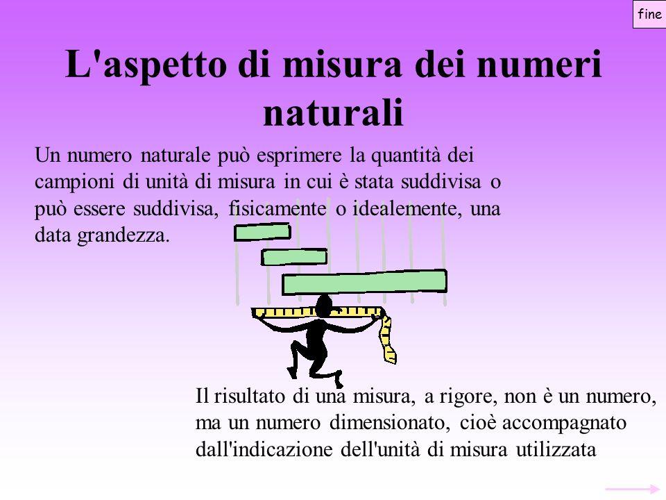 L aspetto di misura dei numeri naturali