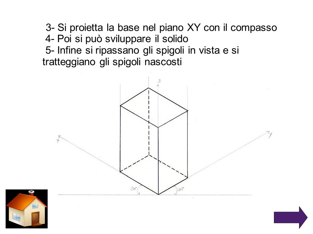 3- Si proietta la base nel piano XY con il compasso