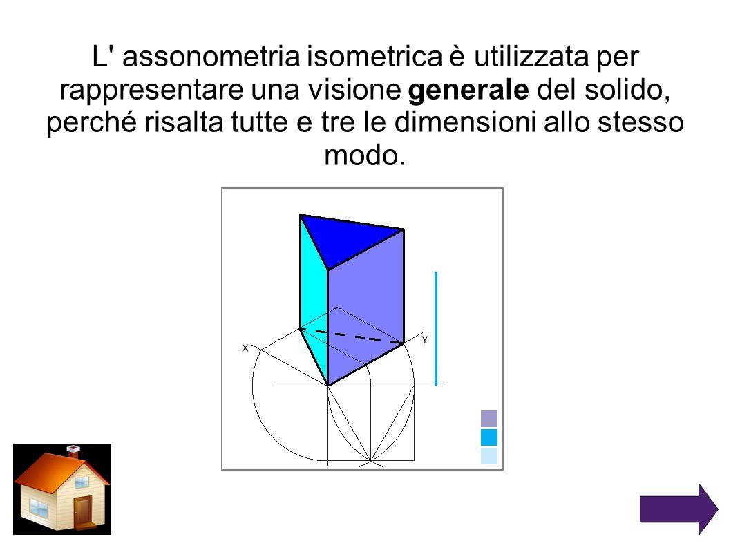 L assonometria isometrica è utilizzata per rappresentare una visione generale del solido, perché risalta tutte e tre le dimensioni allo stesso modo.