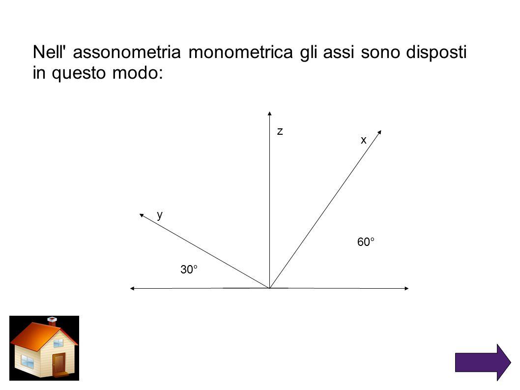 Nell assonometria monometrica gli assi sono disposti in questo modo: