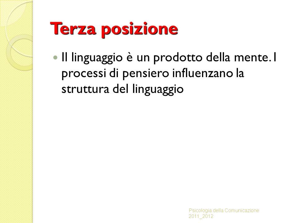 Terza posizione Il linguaggio è un prodotto della mente. I processi di pensiero influenzano la struttura del linguaggio.