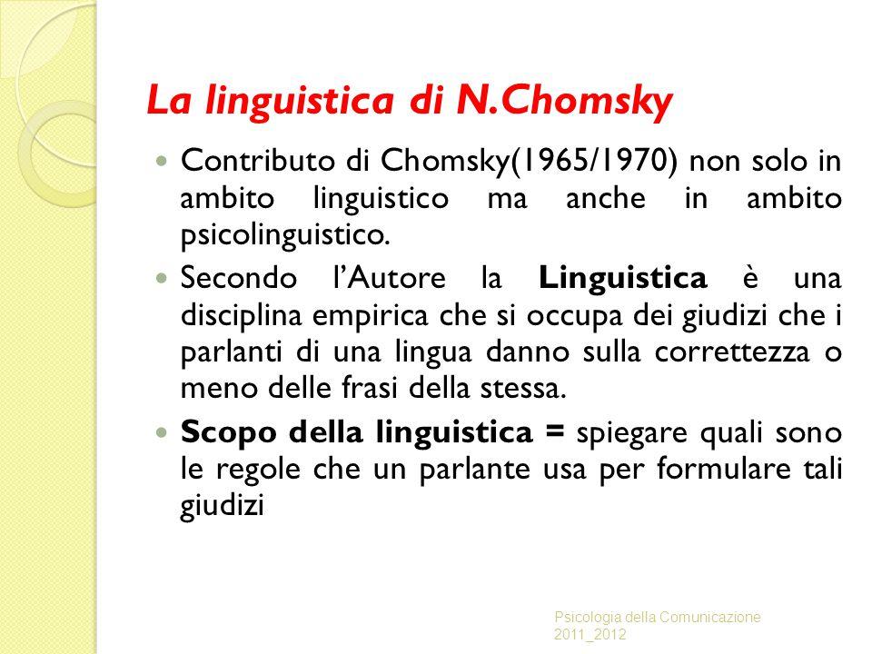 La linguistica di N.Chomsky