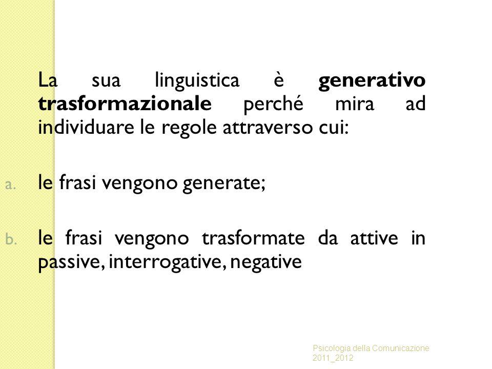 le frasi vengono generate;