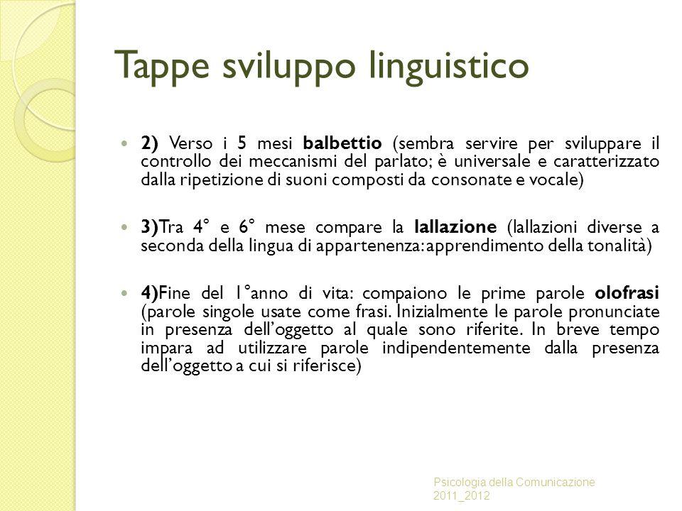 Tappe sviluppo linguistico