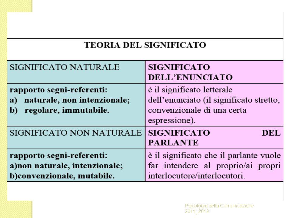 Psicologia della Comunicazione 2011_2012