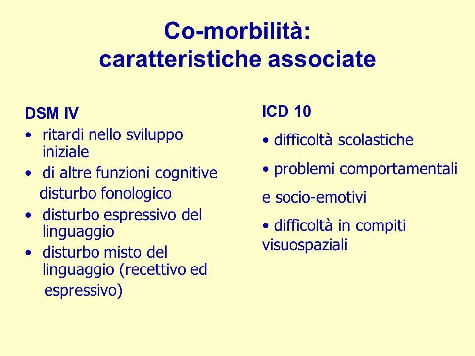 Co-morbilità: caratteristiche associate