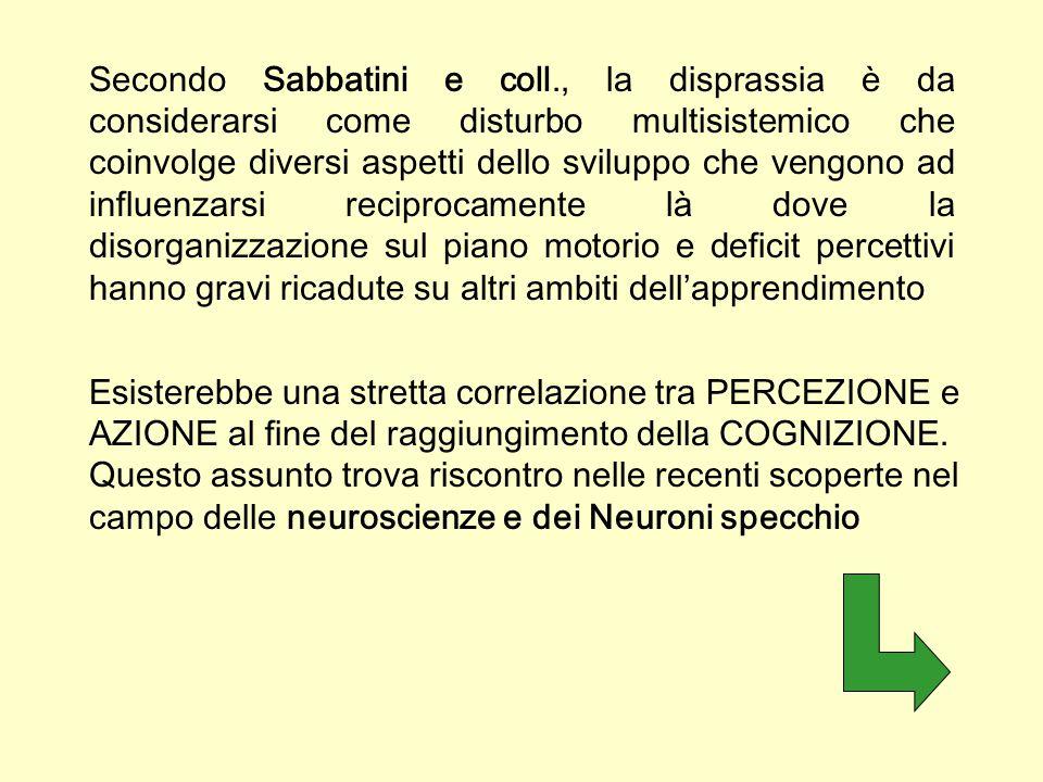 Secondo Sabbatini e coll