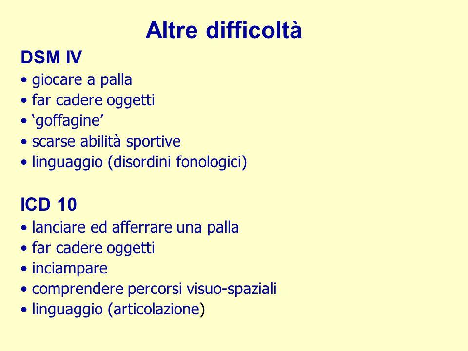 Altre difficoltà DSM IV ICD 10 • giocare a palla • far cadere oggetti