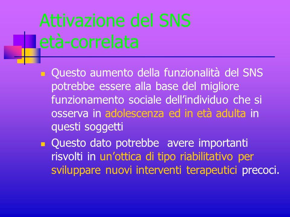Attivazione del SNS età-correlata