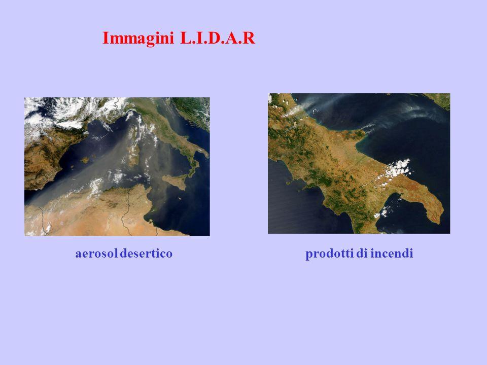Immagini L.I.D.A.R prodotti di incendi aerosol desertico