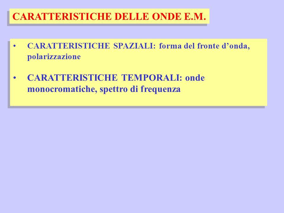 CARATTERISTICHE DELLE ONDE E.M.