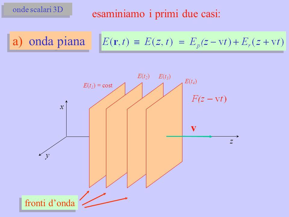 a) onda piana esaminiamo i primi due casi: v fronti d'onda
