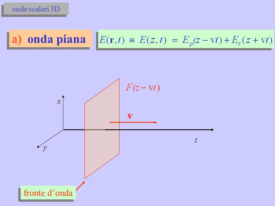 onde scalari 3D a) onda piana fronte d'onda v x z y