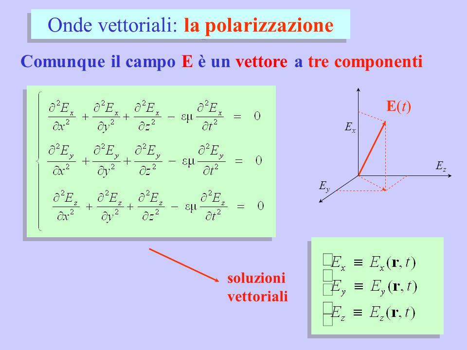 Onde vettoriali: la polarizzazione