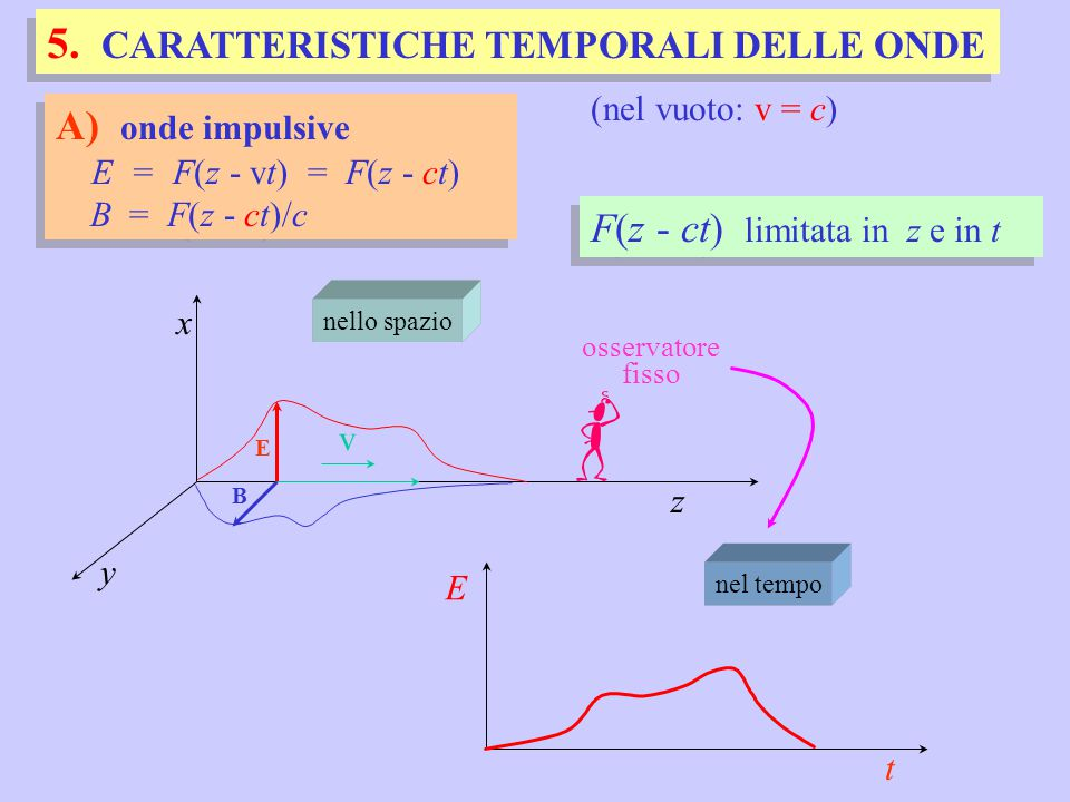5. CARATTERISTICHE TEMPORALI DELLE ONDE