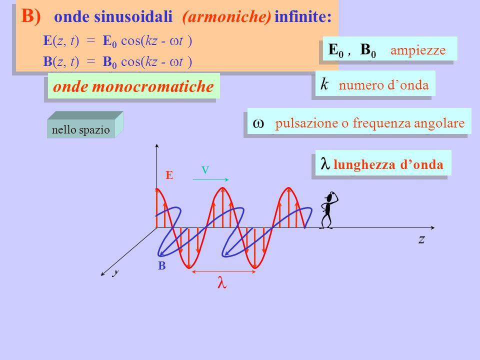 B) onde sinusoidali (armoniche) infinite:
