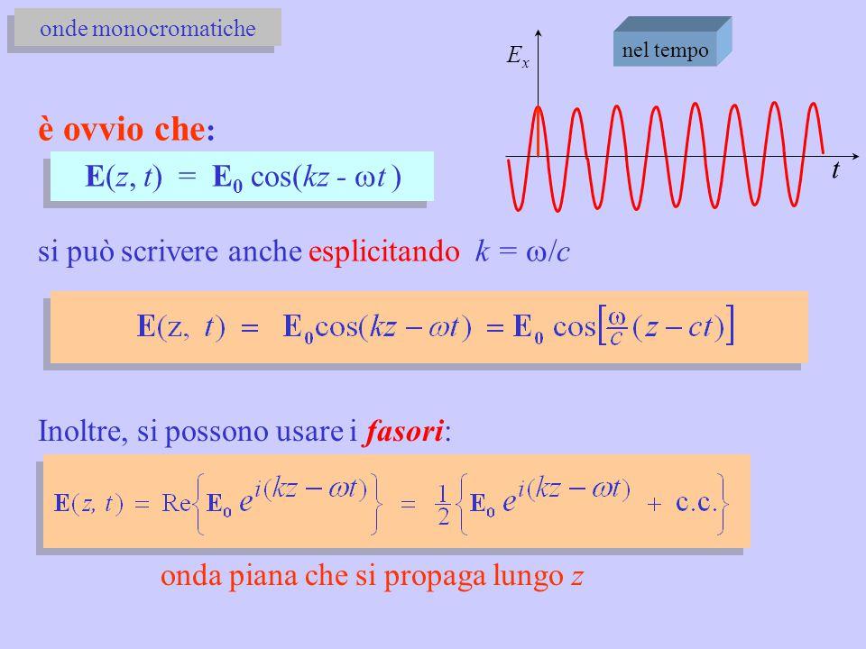 è ovvio che: E(z, t) = E0 cos(kz - wt )