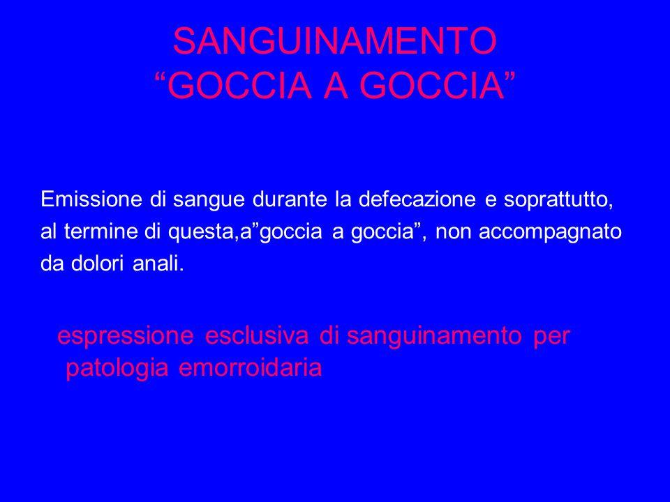 SANGUINAMENTO GOCCIA A GOCCIA