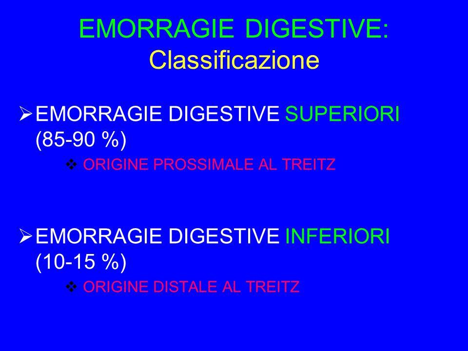 EMORRAGIE DIGESTIVE: Classificazione