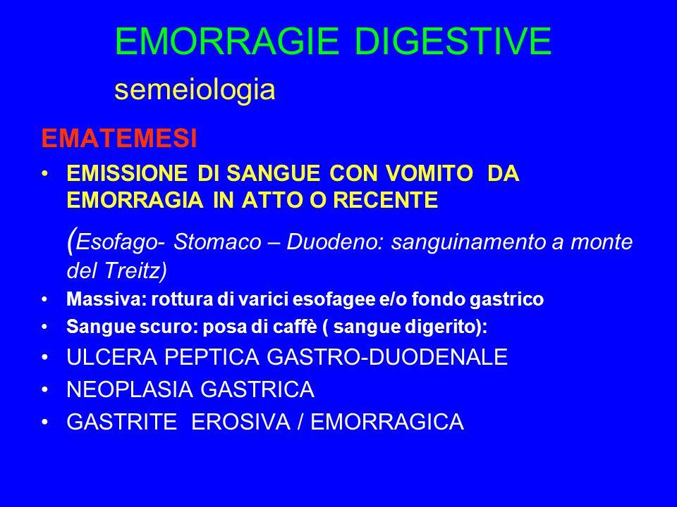 EMORRAGIE DIGESTIVE semeiologia