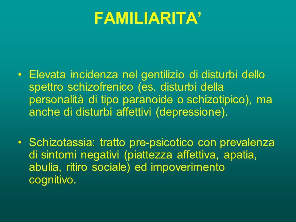 FAMILIARITA'