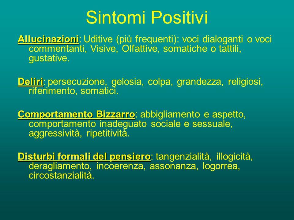 Sintomi Positivi Allucinazioni: Uditive (più frequenti): voci dialoganti o voci commentanti, Visive, Olfattive, somatiche o tattili, gustative.