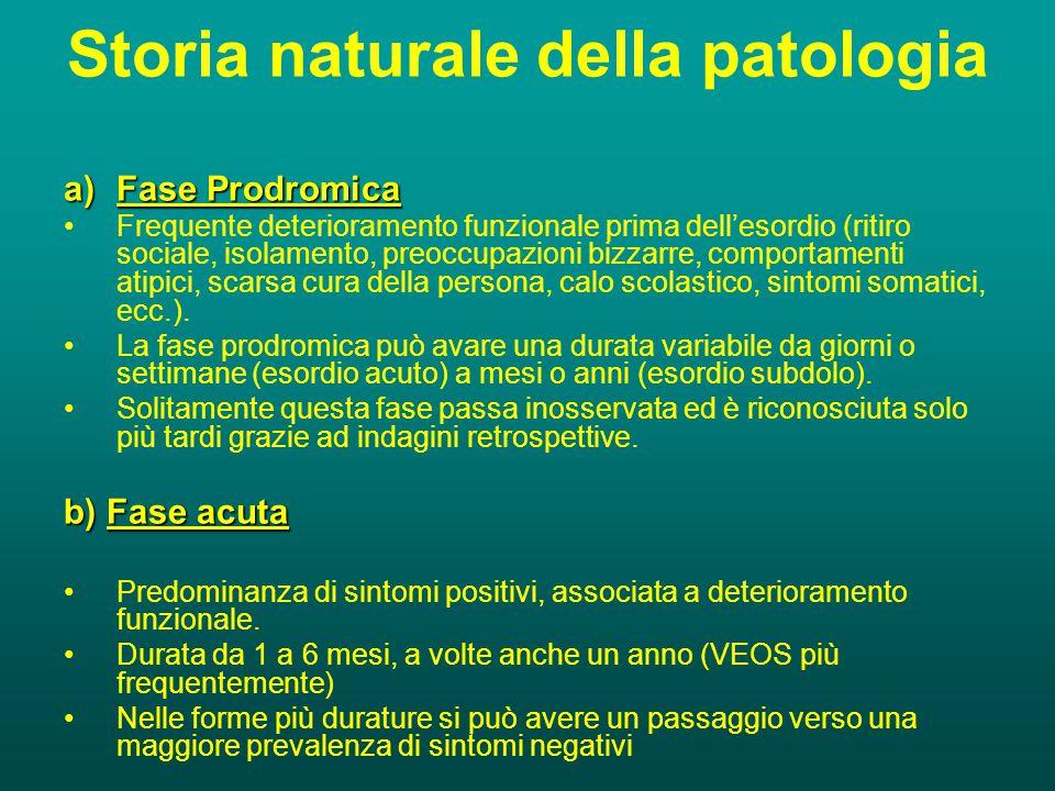 Storia naturale della patologia