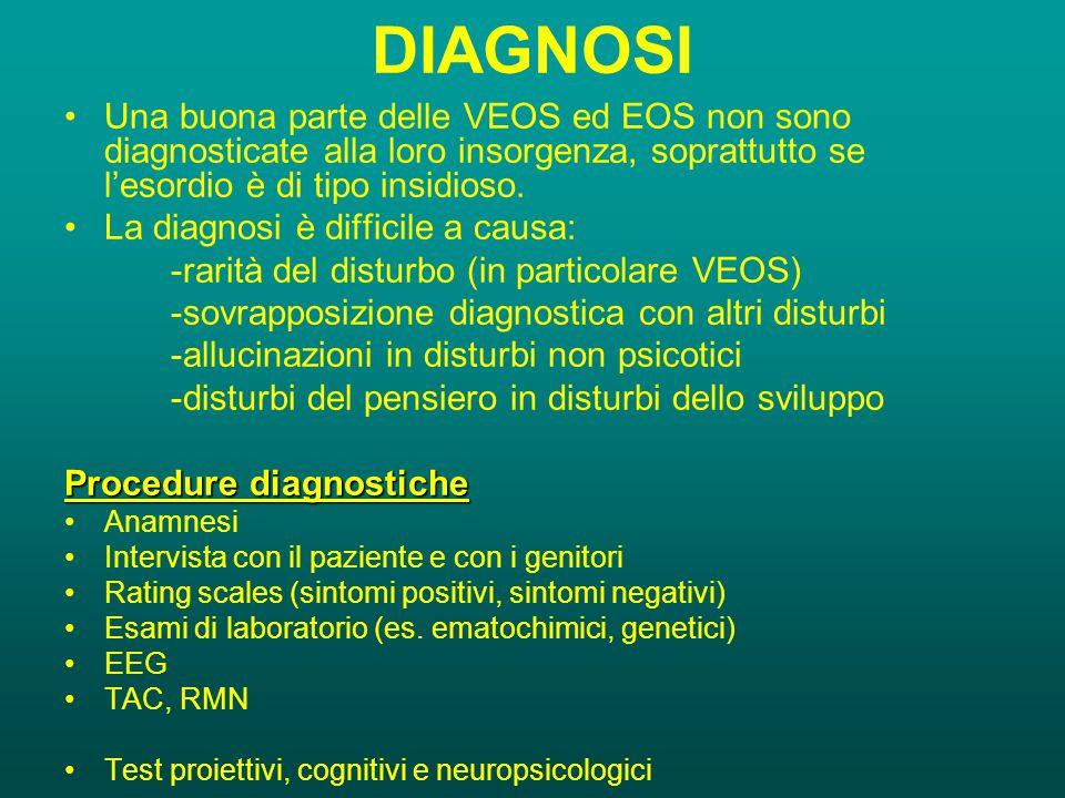 DIAGNOSI Una buona parte delle VEOS ed EOS non sono diagnosticate alla loro insorgenza, soprattutto se l'esordio è di tipo insidioso.