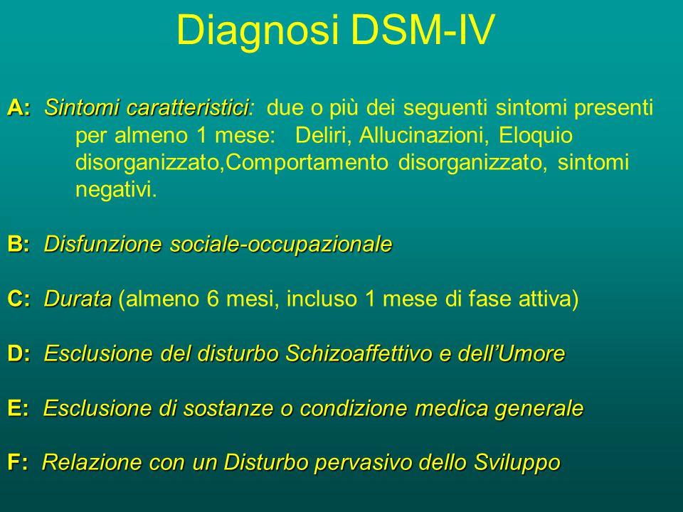 Diagnosi DSM-IV A: Sintomi caratteristici: due o più dei seguenti sintomi presenti.
