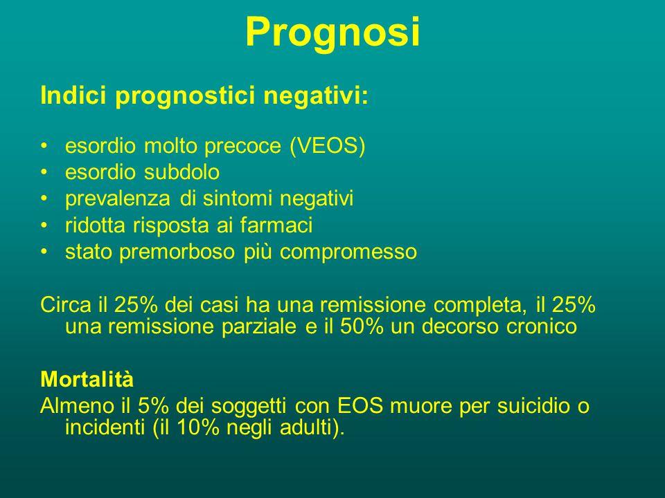 Prognosi Indici prognostici negativi: esordio molto precoce (VEOS)
