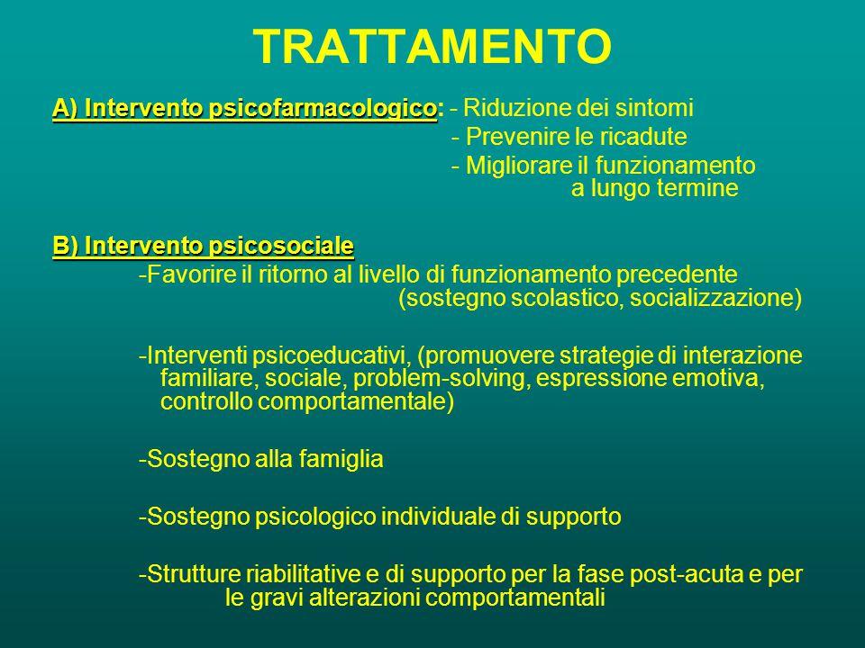TRATTAMENTO A) Intervento psicofarmacologico: - Riduzione dei sintomi