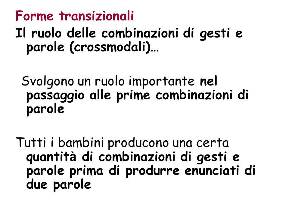 Forme transizionali Il ruolo delle combinazioni di gesti e parole (crossmodali)…